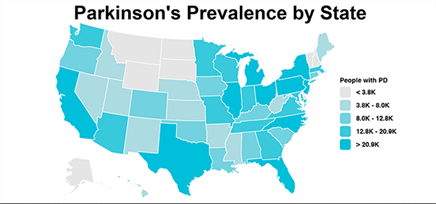 Parkinson Disease Prevalence Severely Underestimated: Parkinson's Foundation Prevalence Project